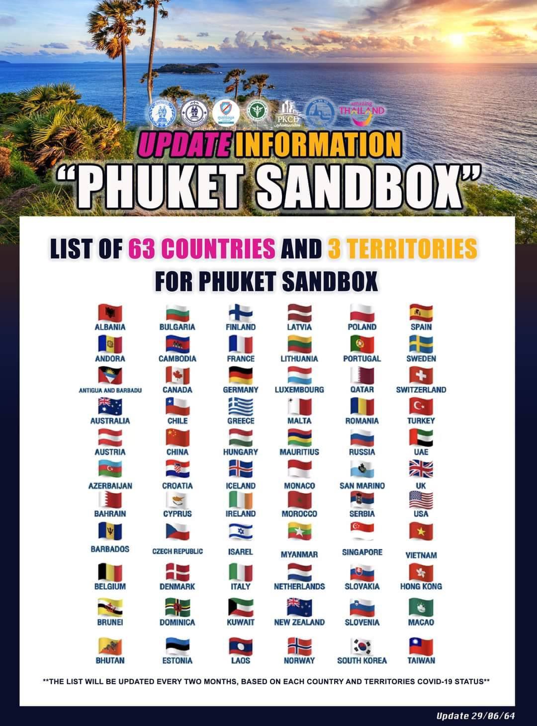 phuket-sandbox-information-top-25-restaurants - top 25 restaurants phuket